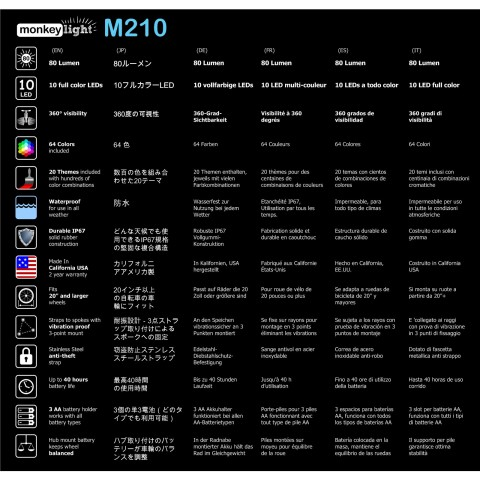 m210_features_multilanguage