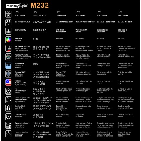 m232_features_multilanguage