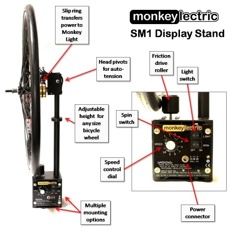 MonkeyLectric SM1 Display Stand Features